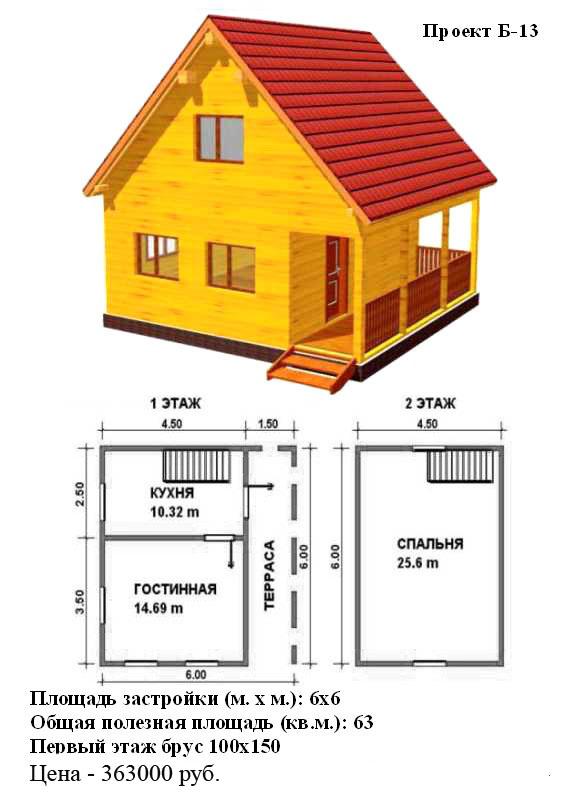 Каркасный дом 6 на 6 своими руками ч9